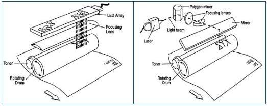 发光二极管的混联阵列及驱动方式